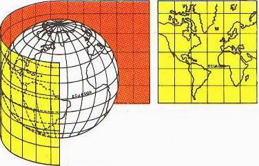 Cartografia Cilíndrica