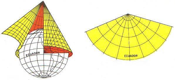 Cartografia Cônica