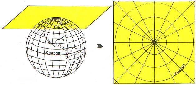 Cartografia Plana