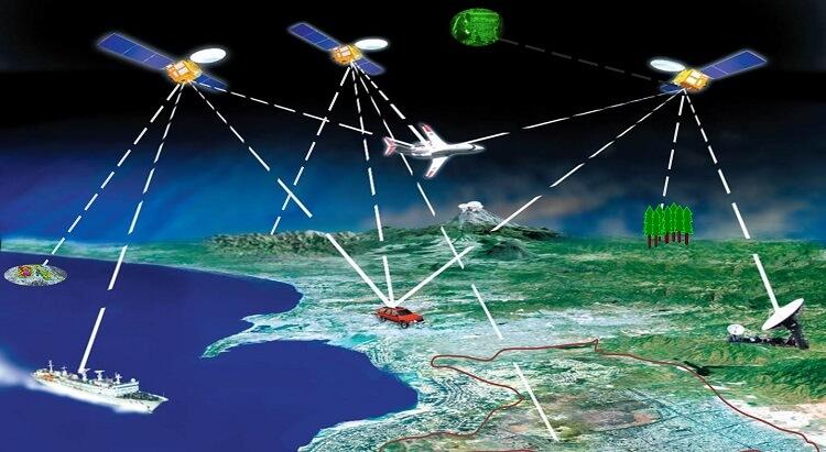 Ilustração do funcionamento do sistema GPS