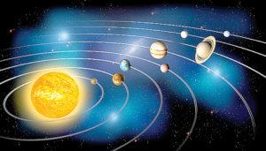 Quais S 227 O Os Planetas Do Sistema Solar Estados E